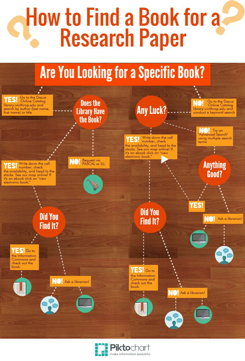 how_to_find_a_book_web_11.26.2014